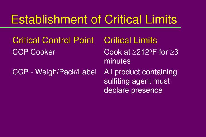 Establishment of Critical Limits