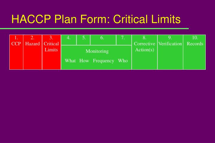 HACCP Plan Form: Critical Limits