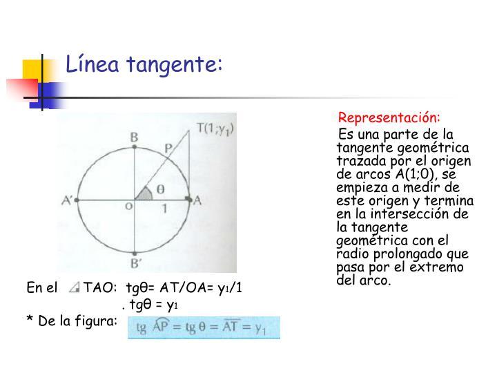 Línea tangente: