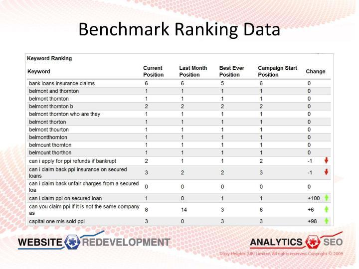 Benchmark Ranking Data