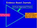 evidence based journals