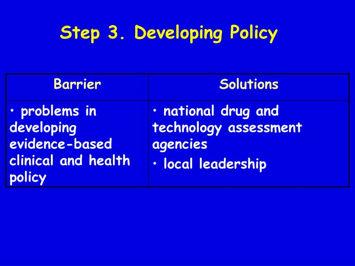Step 3. Developing Policy