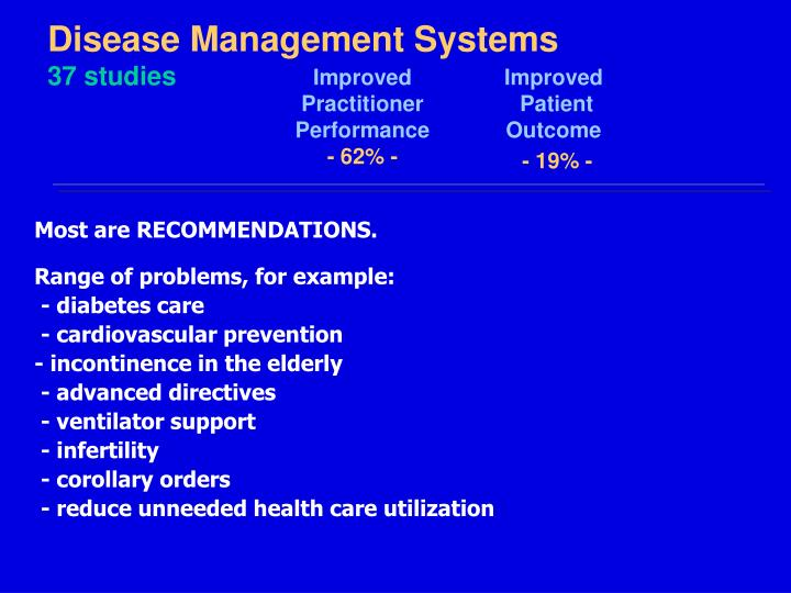 Disease Management Systems