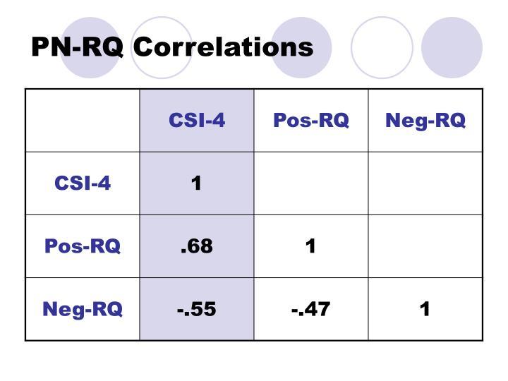 PN-RQ Correlations