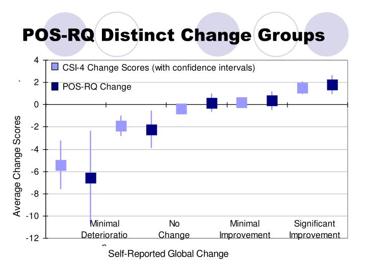 POS-RQ Distinct Change Groups