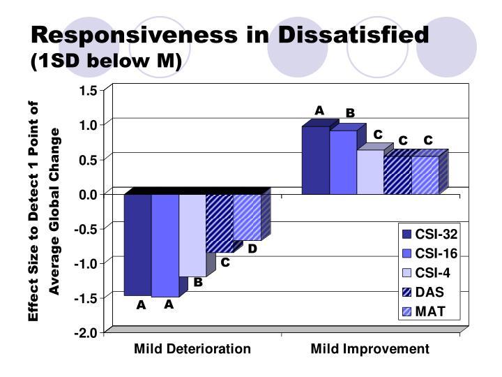 Responsiveness in Dissatisfied
