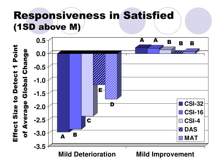 Responsiveness in Satisfied