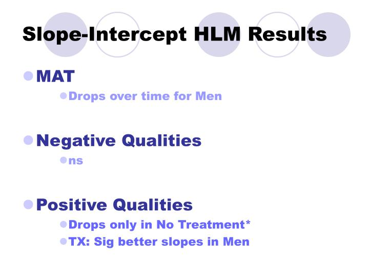 Slope-Intercept HLM Results