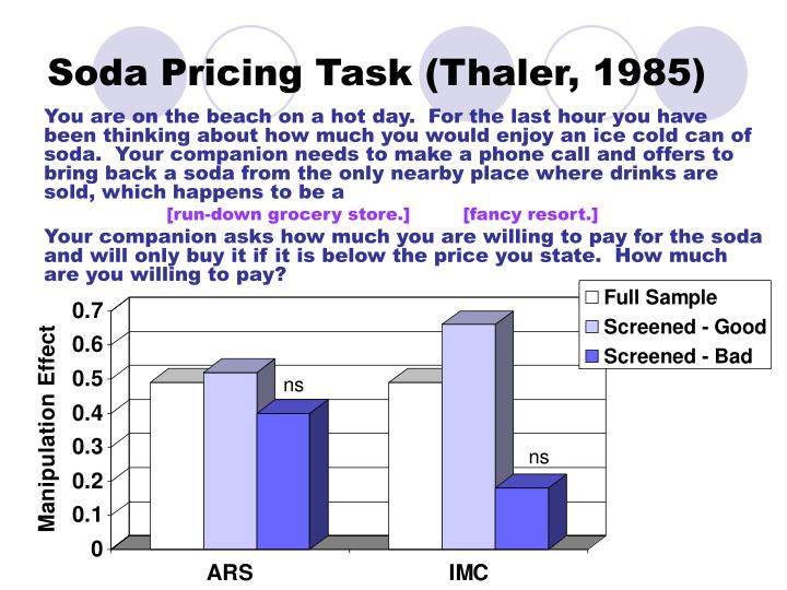 Soda Pricing Task (Thaler, 1985)