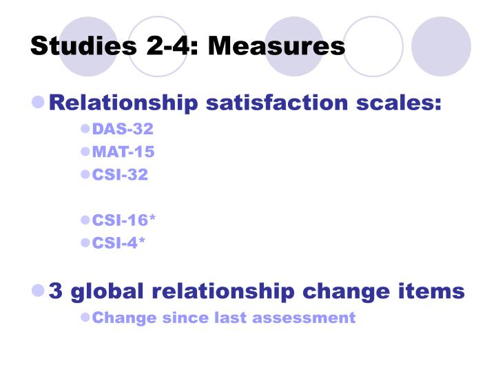 Studies 2-4: Measures