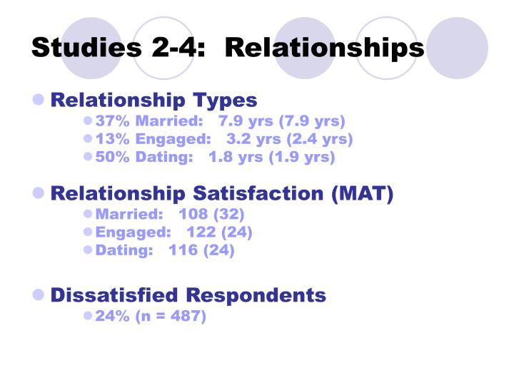 Studies 2-4:  Relationships