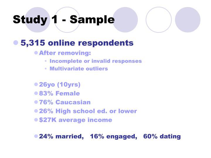 Study 1 - Sample