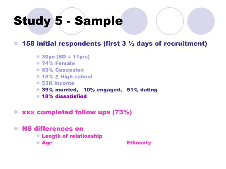 Study 5 - Sample