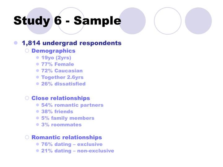 Study 6 - Sample