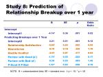 study 8 prediction of relationship breakup over 1 year