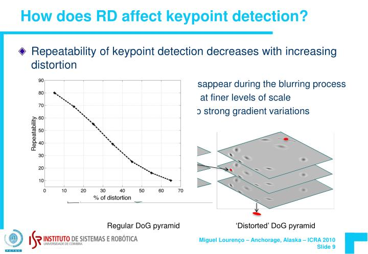 How does RD affect keypoint detection?