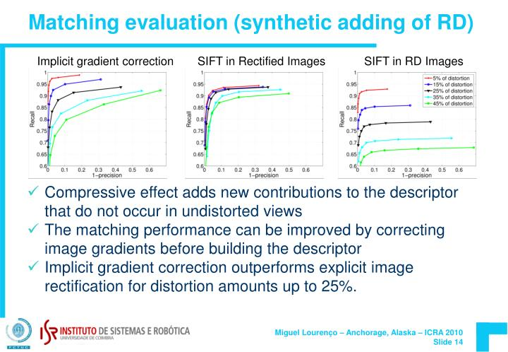 Matching evaluation (synthetic adding of RD)