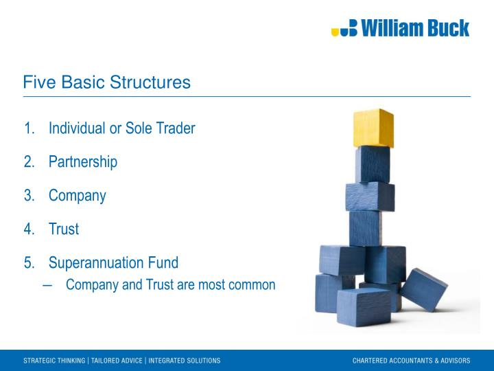 Five Basic Structures
