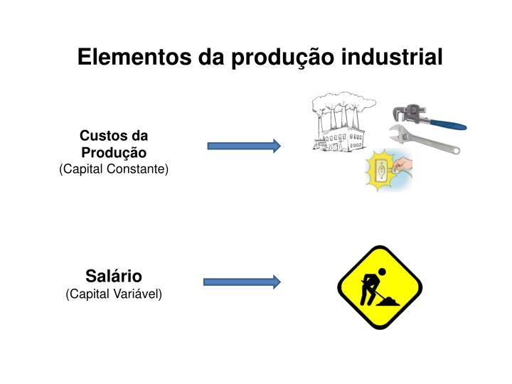Elementos da produção industrial