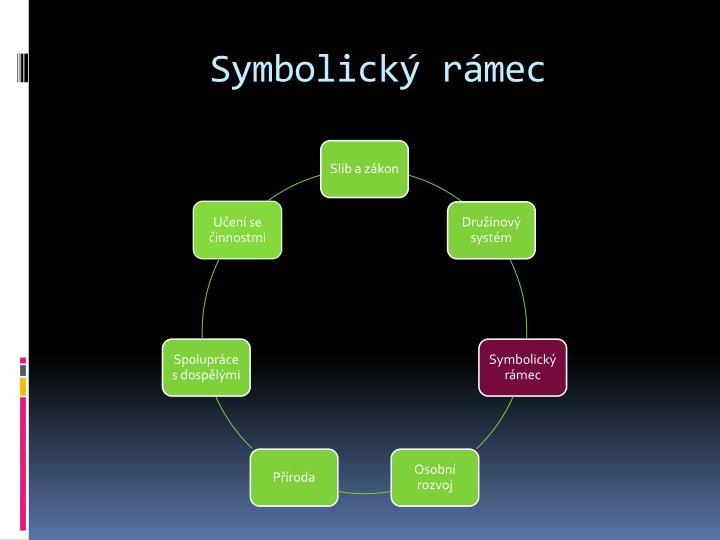 Symbolický rámec
