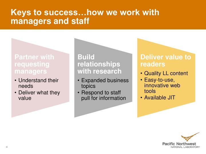 Keys to success…how we work with managers and staff