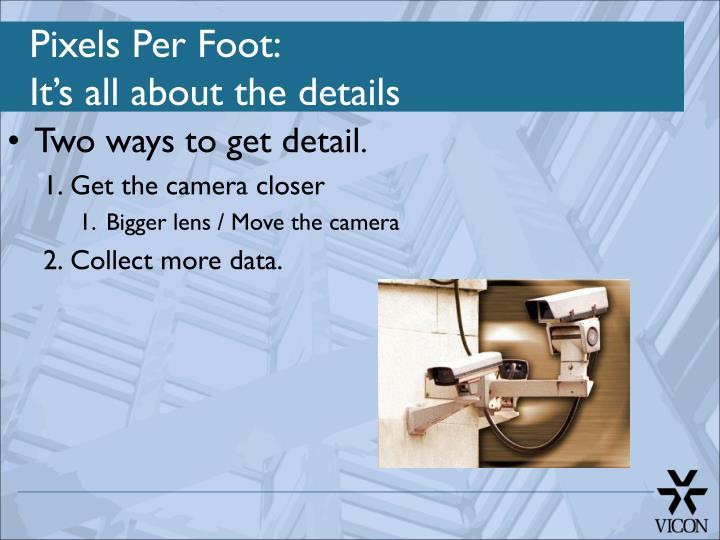 Pixels Per Foot: