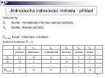 jednoduch indexovac metoda p klad