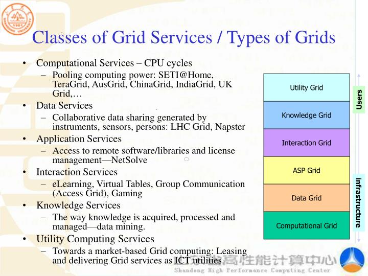Classes of Grid Services / Types of Grids