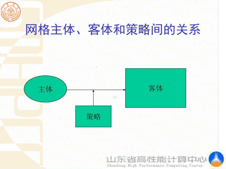 网格主体、客体和策略间的关系