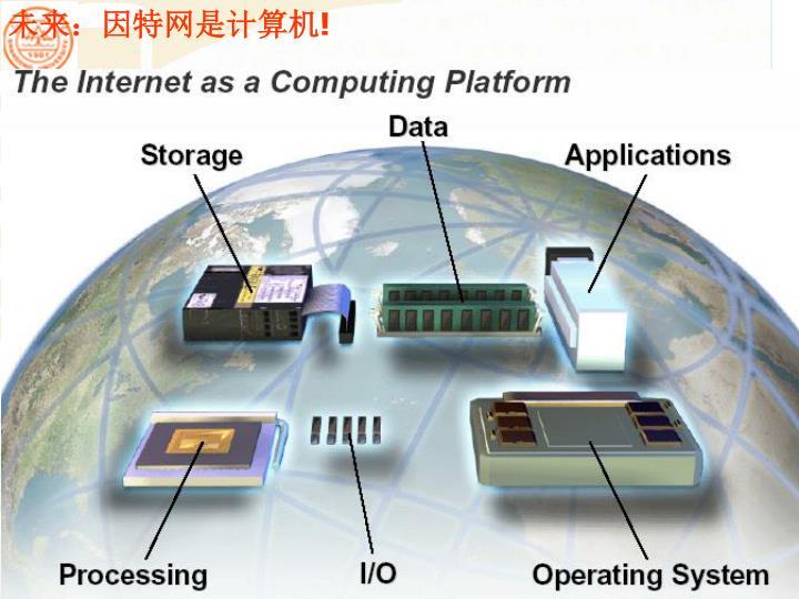 未来:因特网是计算机