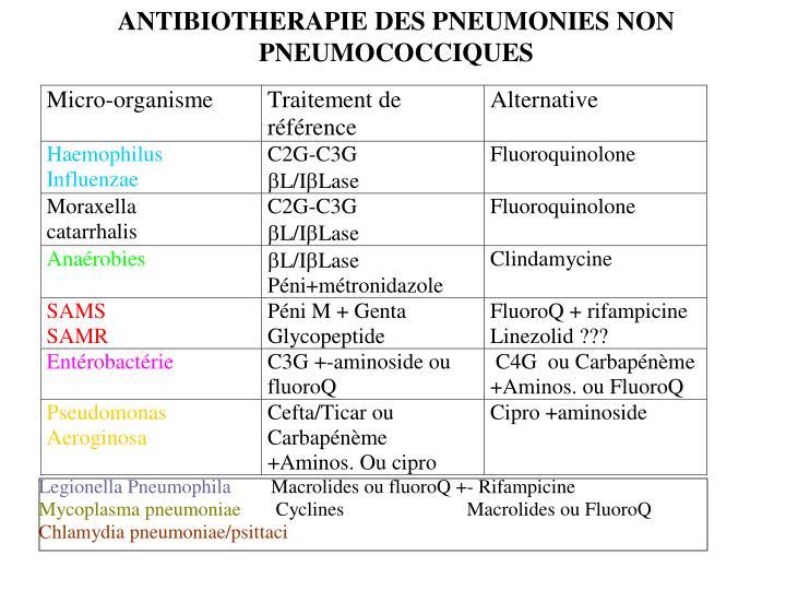 ANTIBIOTHERAPIE DES PNEUMONIES NON PNEUMOCOCCIQUES