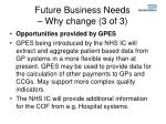future business needs why change 3 of 3