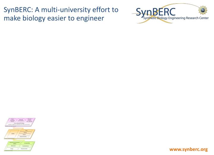 SynBERC: A multi-university effort to make biology easier to engineer