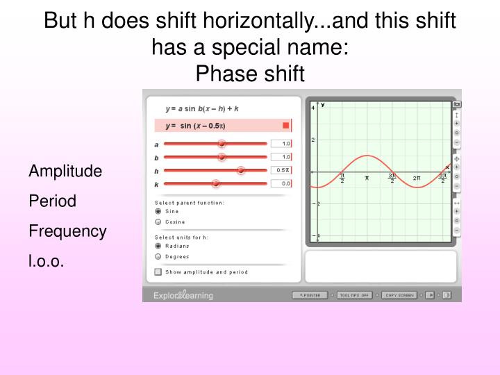But h does shift horizontally...and this shift has a special name: