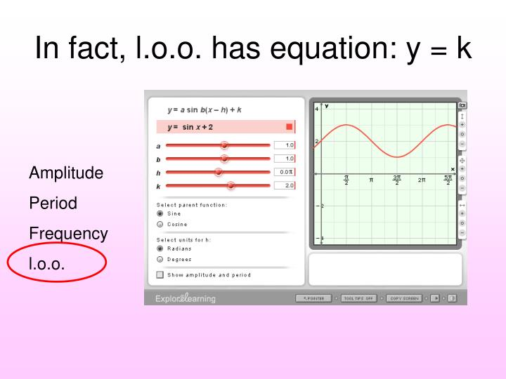 In fact, l.o.o. has equation: y = k