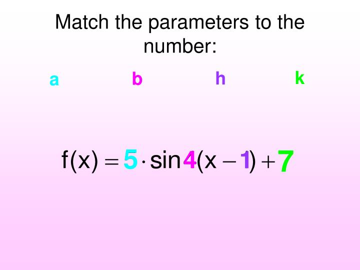 Match the parameters to the number: