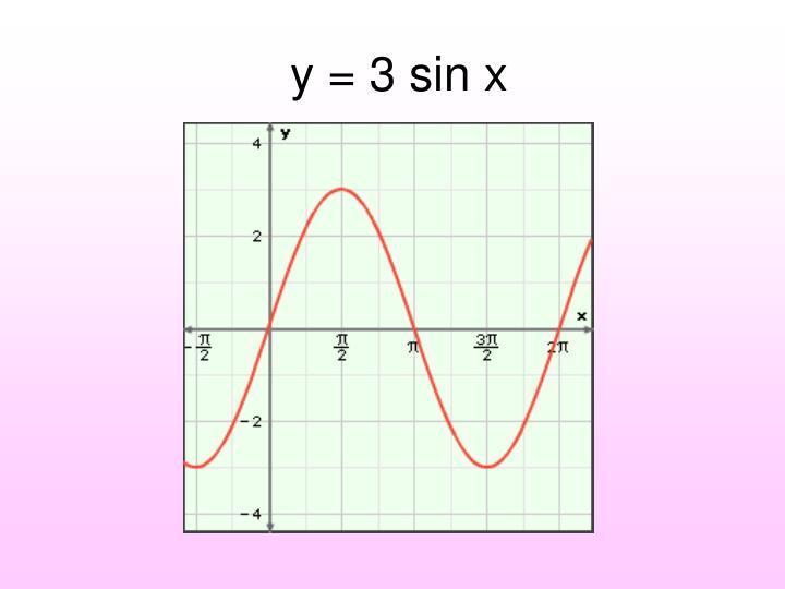 y = 3 sin x