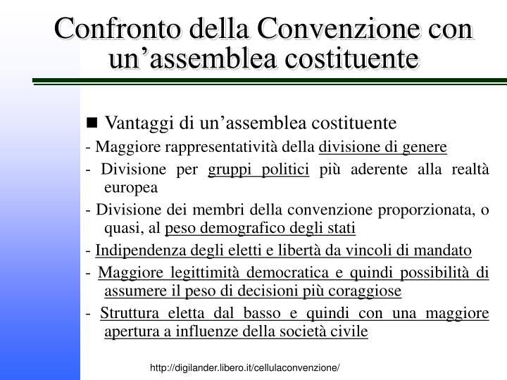 Confronto della Convenzione con un'assemblea costituente