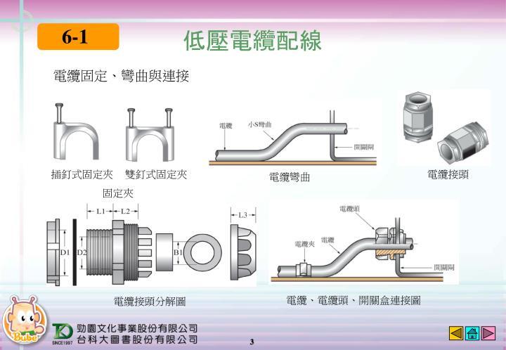 低壓電纜配線