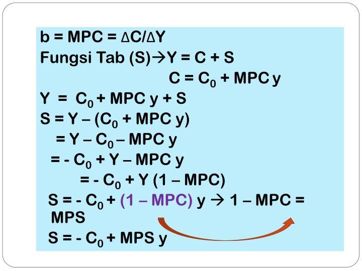 b = MPC = ΔC/ΔY