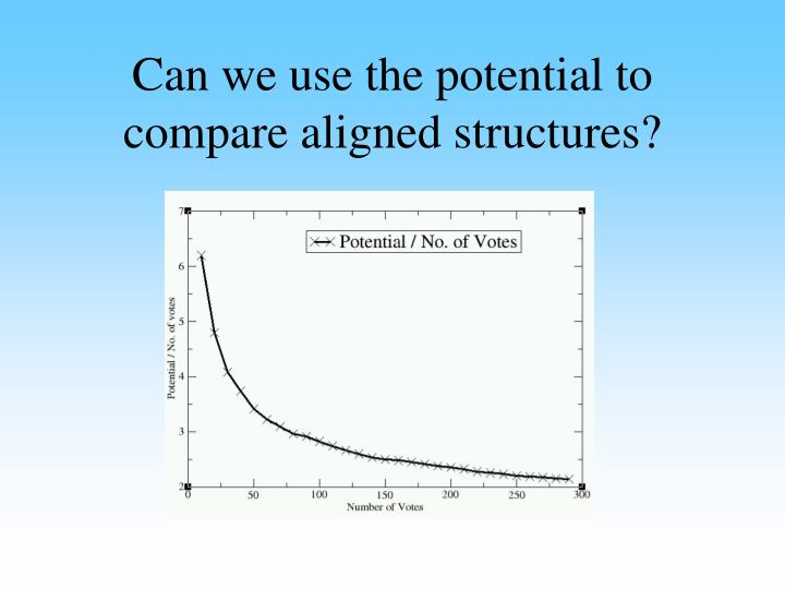 Can we use the potential to compare aligned structures?