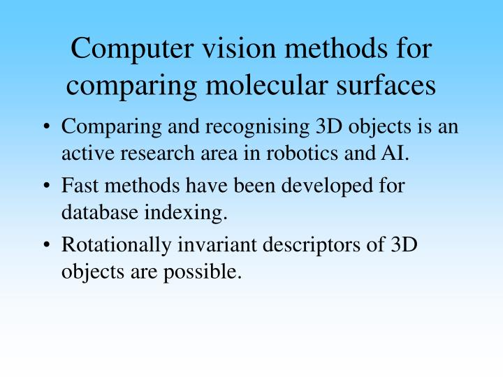 Computer vision methods for comparing molecular surfaces