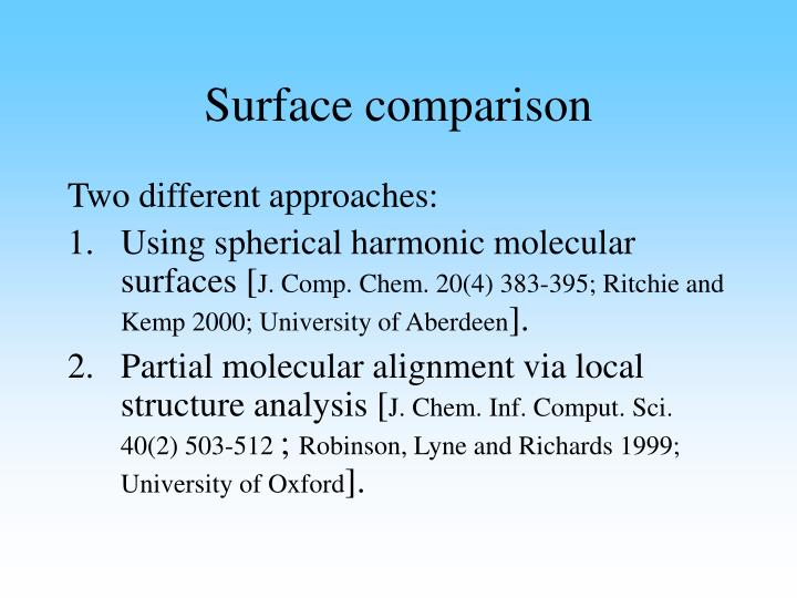 Surface comparison