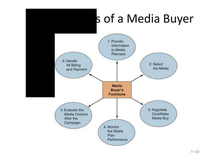 Functions of a Media Buyer