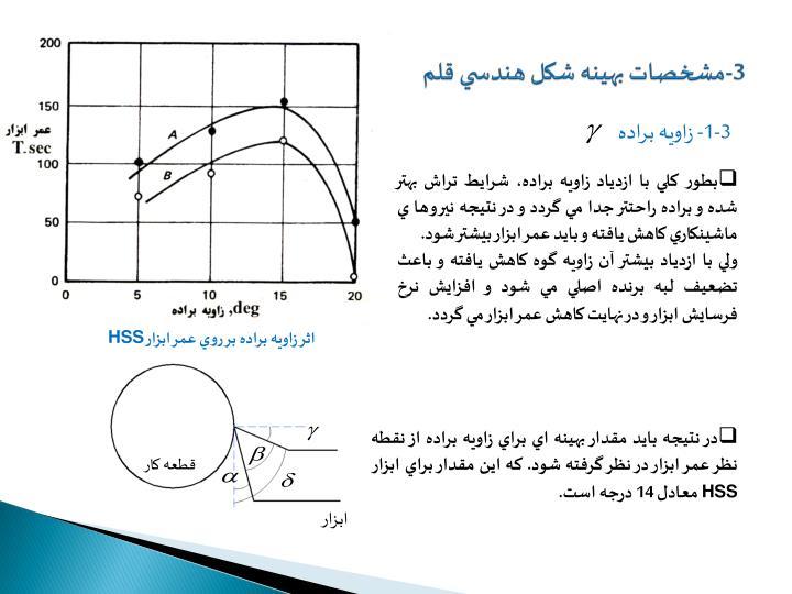 3-مشخصات بهينه شکل هندسي قلم