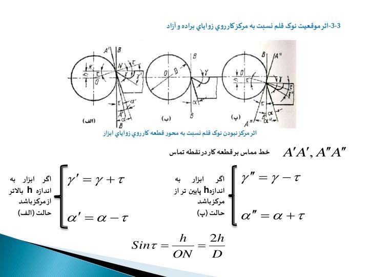 3-3-اثر موقعيت نوک قلم نسبت به مرکز کار روي زواياي براده و آزاد