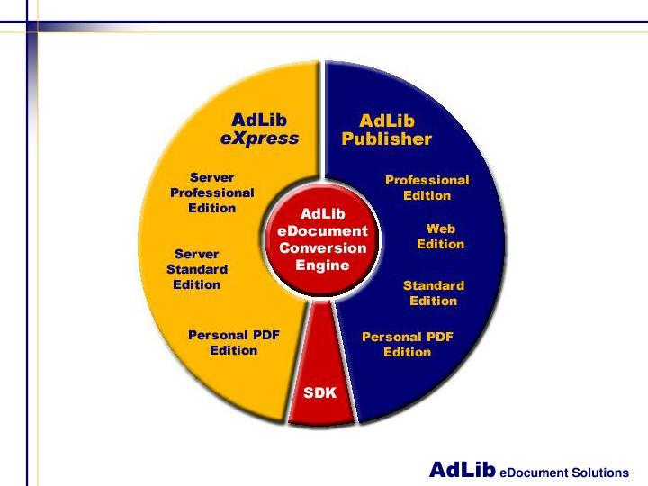 AdLib