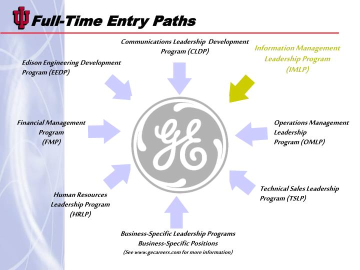 Full-Time Entry Paths