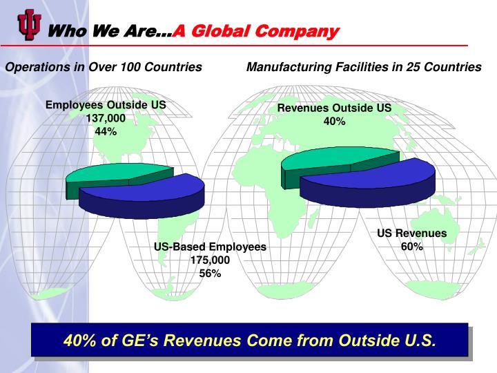 Employees Outside US