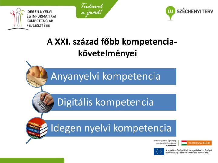 A XXI. század főbb kompetencia-követelményei